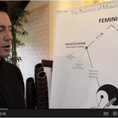 WATCH: Feminine & Masculine Energy